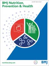 BMJ Nutrition, Prevention & Health: 4 (1)
